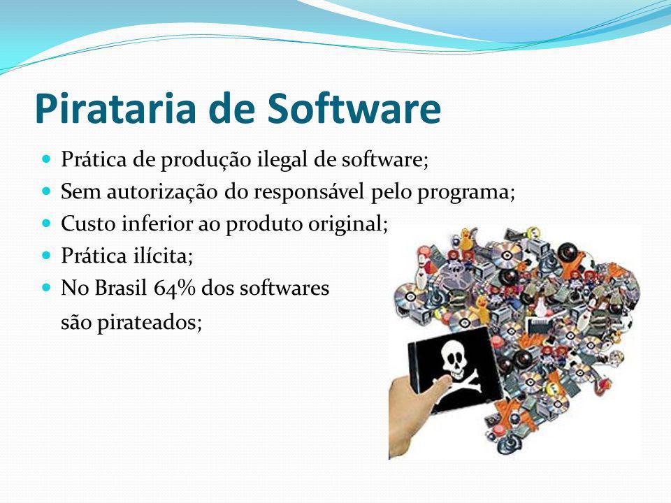 Pirataria de Software Prática de produção ilegal de software; Sem autorização do responsável pelo programa; Custo inferior ao produto original; Prátic