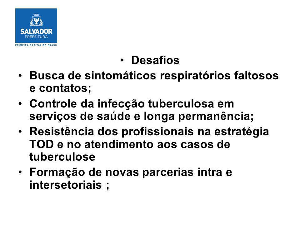 Desafios Busca de sintomáticos respiratórios faltosos e contatos; Controle da infecção tuberculosa em serviços de saúde e longa permanência; Resistênc