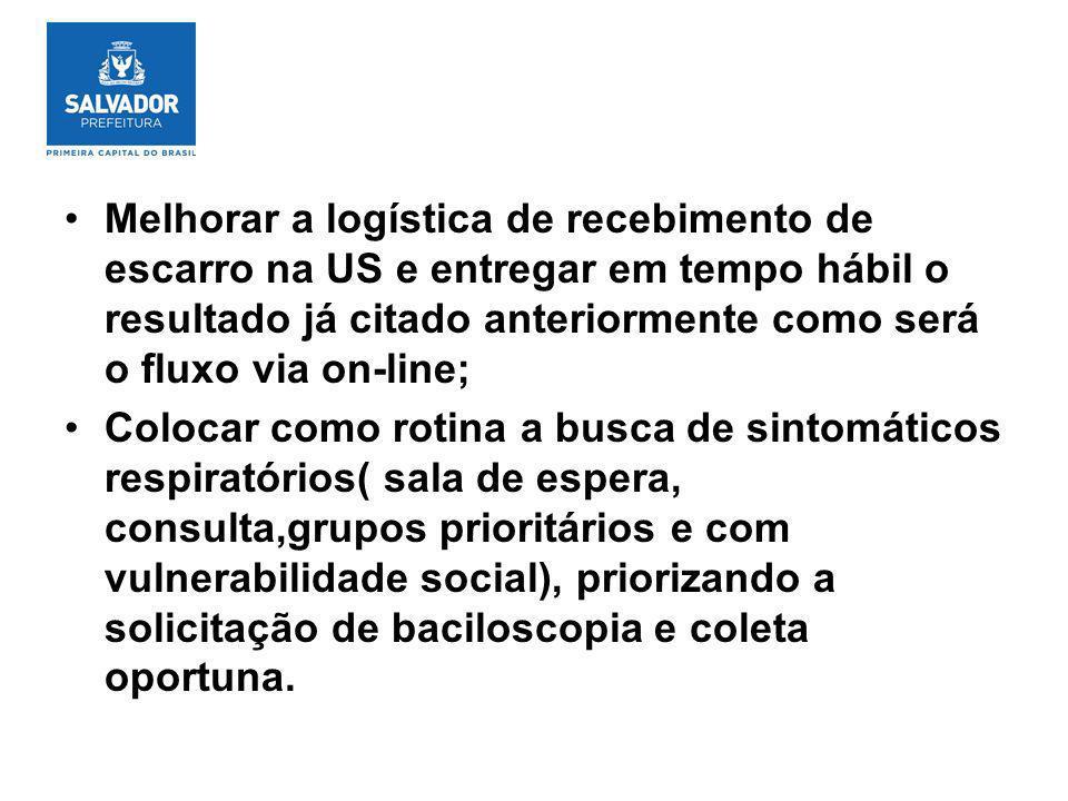 Melhorar a logística de recebimento de escarro na US e entregar em tempo hábil o resultado já citado anteriormente como será o fluxo via on-line; Colo