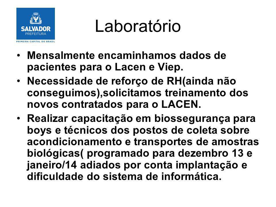 Laboratório Mensalmente encaminhamos dados de pacientes para o Lacen e Viep. Necessidade de reforço de RH(ainda não conseguimos),solicitamos treinamen