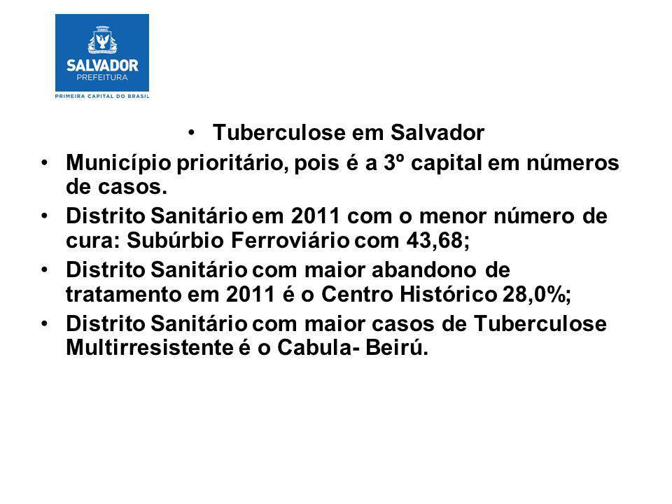 Tuberculose em Salvador Município prioritário, pois é a 3º capital em números de casos. Distrito Sanitário em 2011 com o menor número de cura: Subúrbi