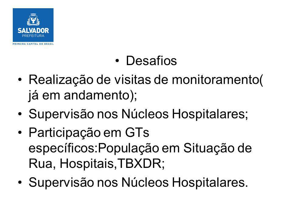 Desafios Realização de visitas de monitoramento( já em andamento); Supervisão nos Núcleos Hospitalares; Participação em GTs específicos:População em S