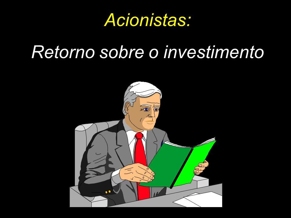 Acionistas: Retorno sobre o investimento