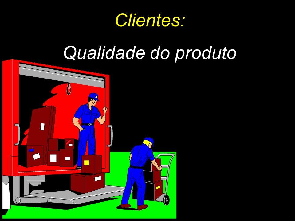 Clientes: Qualidade do produto