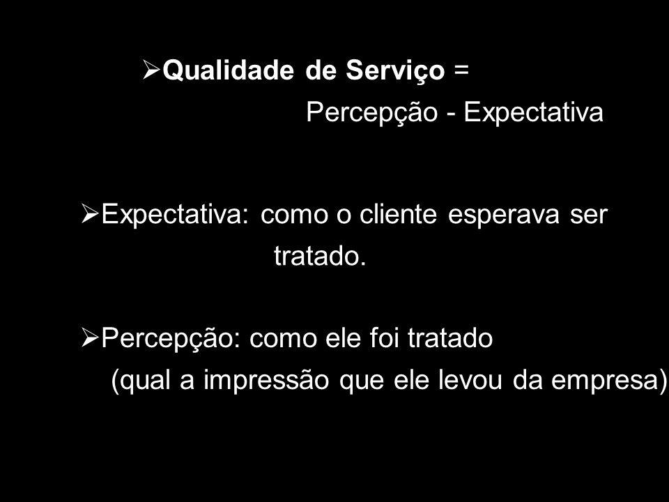 Qualidade de Serviço = Percepção - Expectativa Expectativa: como o cliente esperava ser tratado. Percepção: como ele foi tratado (qual a impressão que