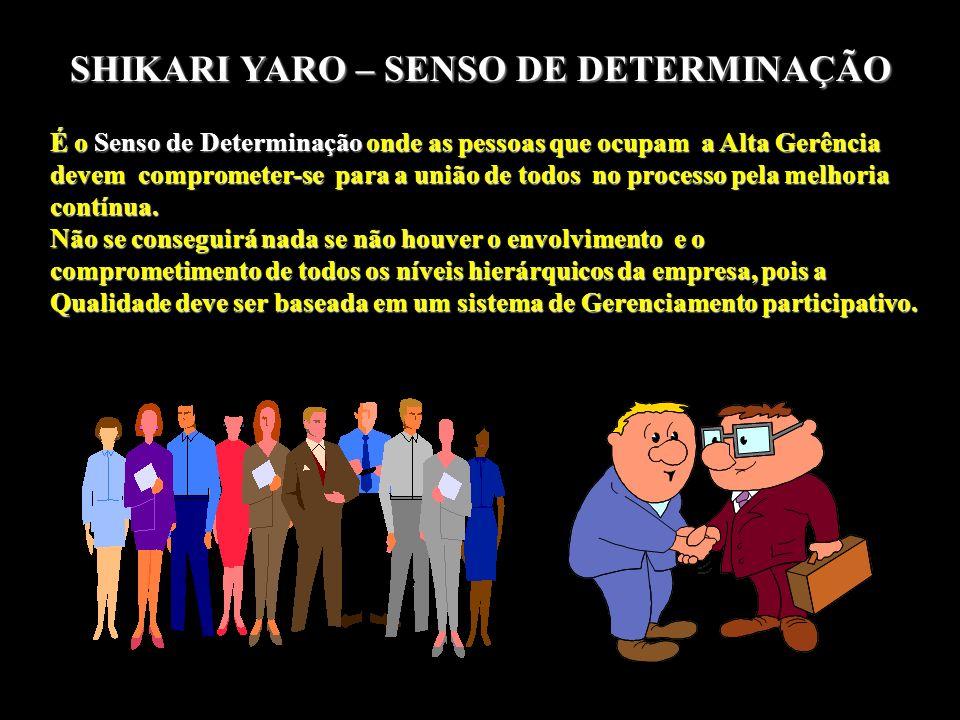 SHIKARI YARO – SENSO DE DETERMINAÇÃO SHIKARI YARO – SENSO DE DETERMINAÇÃO É o Senso de Determinação onde as pessoas que ocupam a Alta Gerência devem c