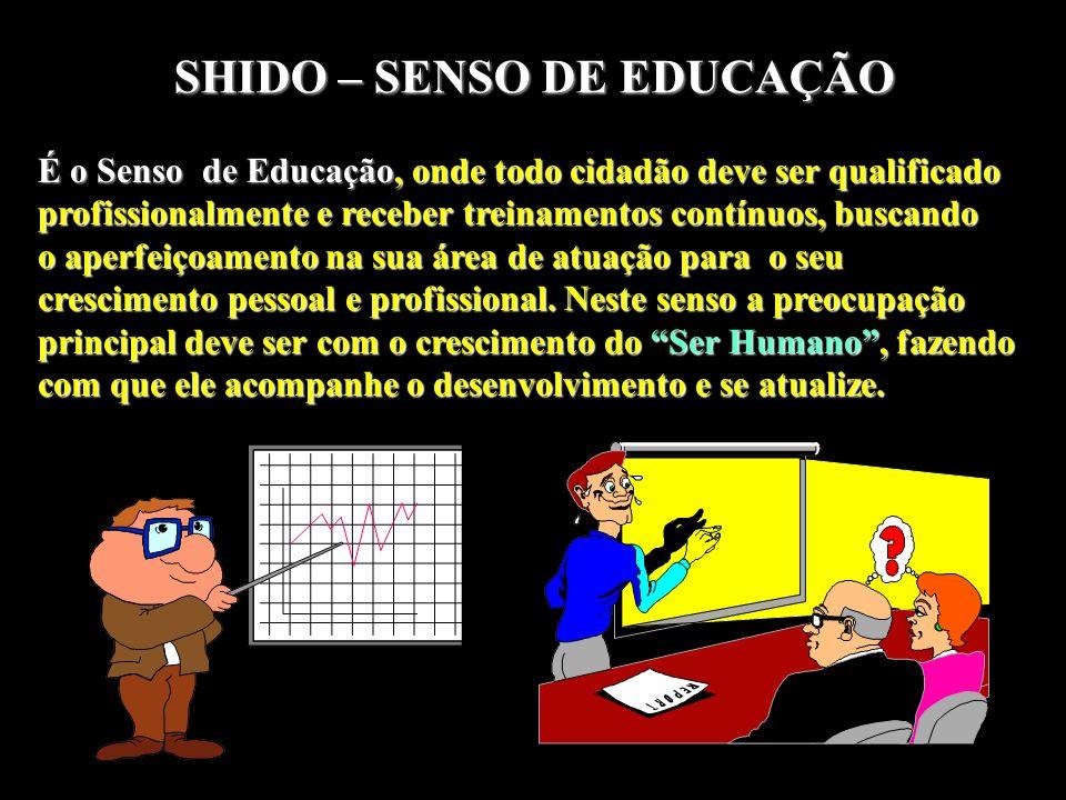 SHIDO – SENSO DE EDUCAÇÃO SHIDO – SENSO DE EDUCAÇÃO É o Senso de Educação, onde todo cidadão deve ser qualificado profissionalmente e receber treiname