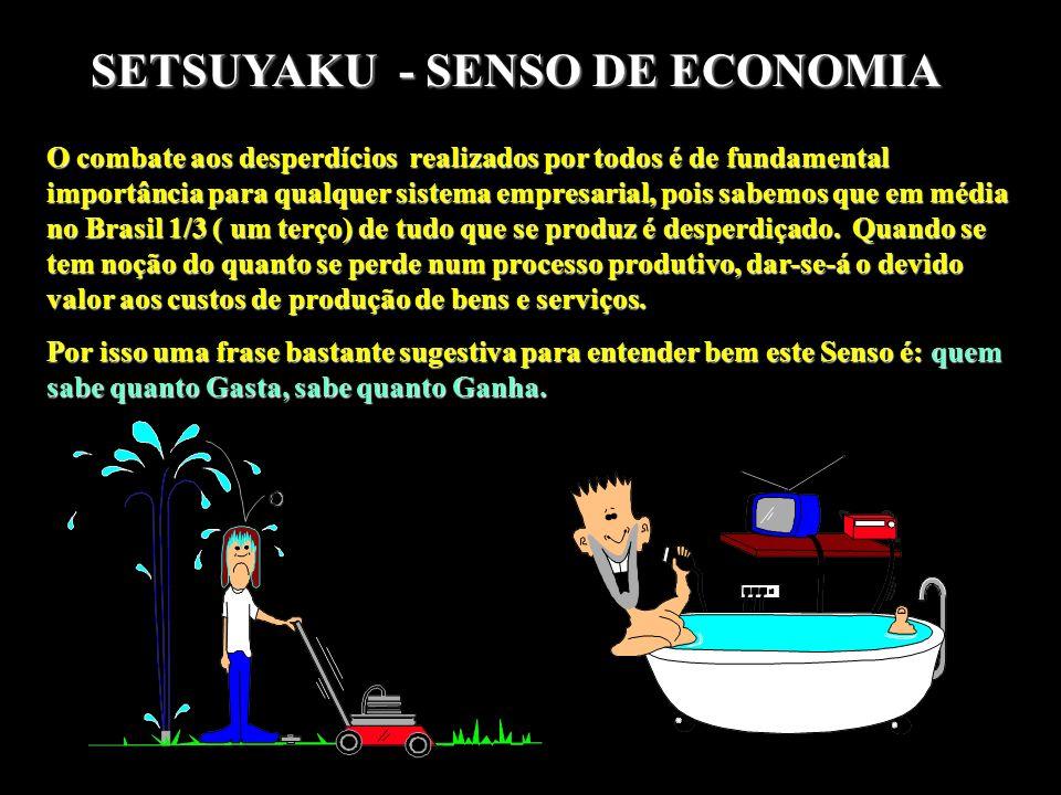 SETSUYAKU - SENSO DE ECONOMIA O combate aos desperdícios realizados por todos é de fundamental importância para qualquer sistema empresarial, pois sab