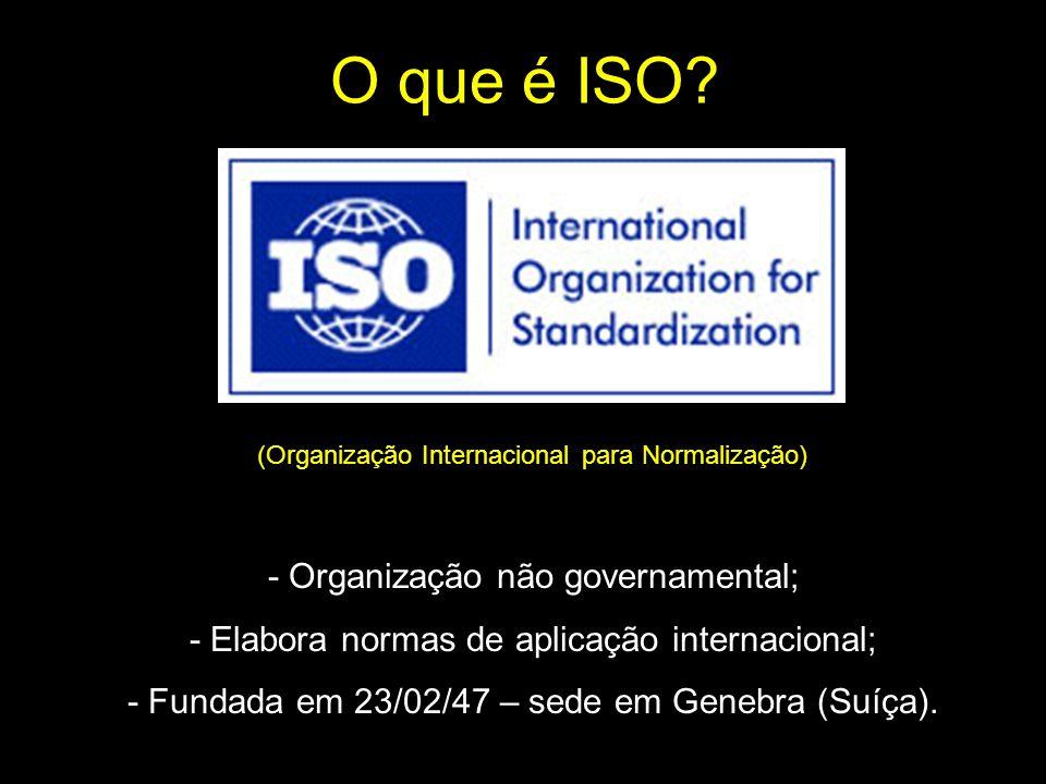 O que é ISO? (Organização Internacional para Normalização) - Organização não governamental; - Elabora normas de aplicação internacional; - Fundada em