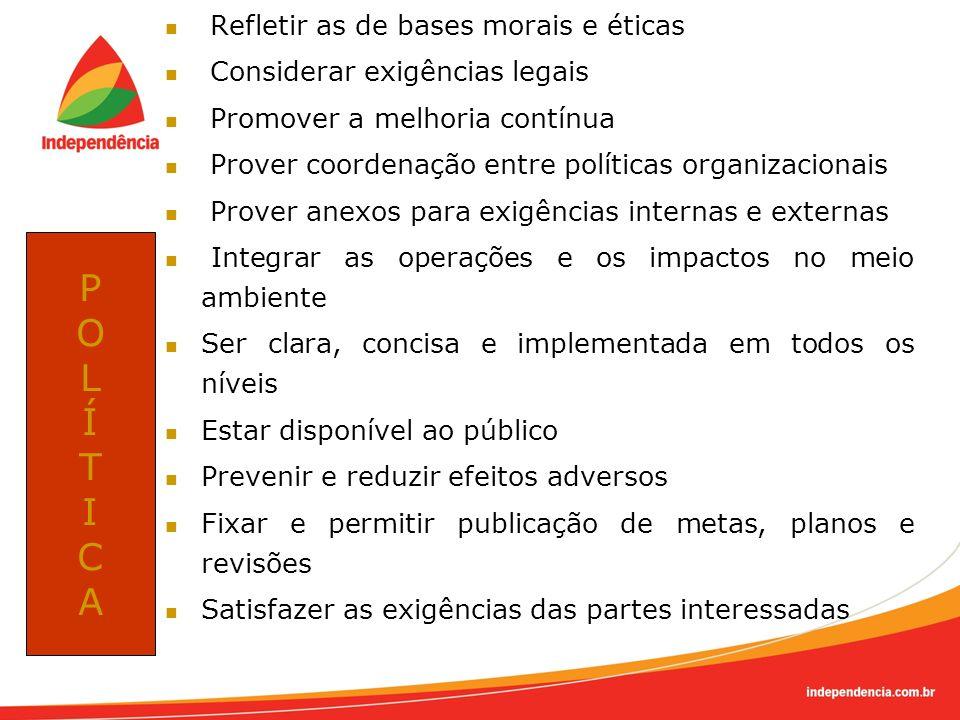 Refletir as de bases morais e éticas Considerar exigências legais Promover a melhoria contínua Prover coordenação entre políticas organizacionais Prov