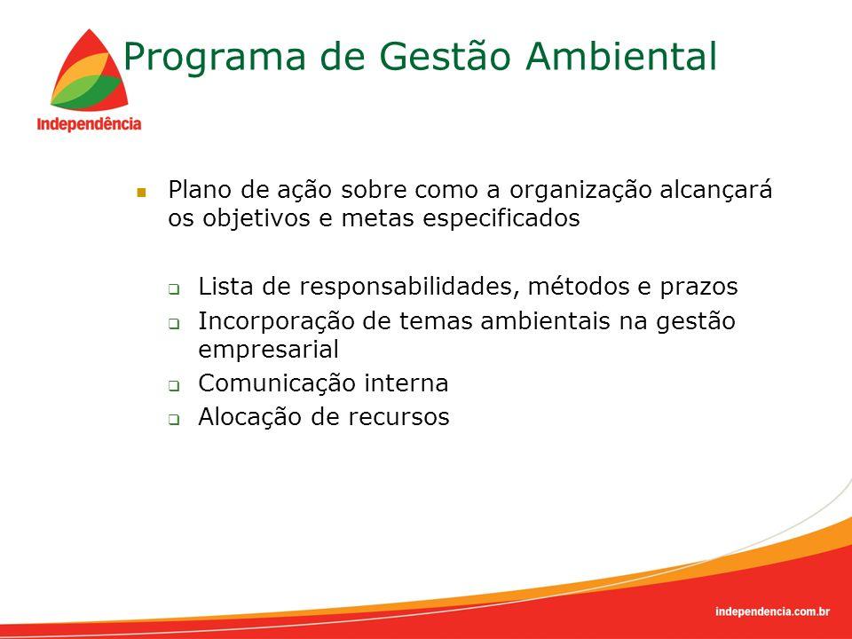 Programa de Gestão Ambiental Plano de ação sobre como a organização alcançará os objetivos e metas especificados Lista de responsabilidades, métodos e