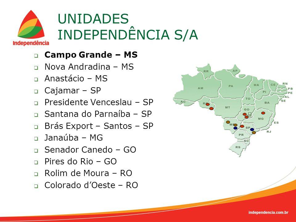 UNIDADES INDEPENDÊNCIA S/A Campo Grande – MS Nova Andradina – MS Anastácio – MS Cajamar – SP Presidente Venceslau – SP Santana do Parnaíba – SP Brás E