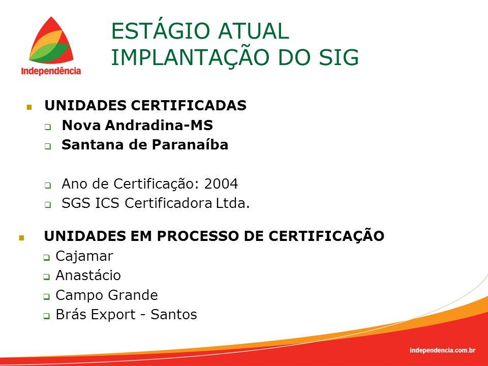 ESTÁGIO ATUAL IMPLANTAÇÃO DO SIG UNIDADES CERTIFICADAS Nova Andradina-MS Santana de Paranaíba Ano de Certificação: 2004 SGS ICS Certificadora Ltda. UN
