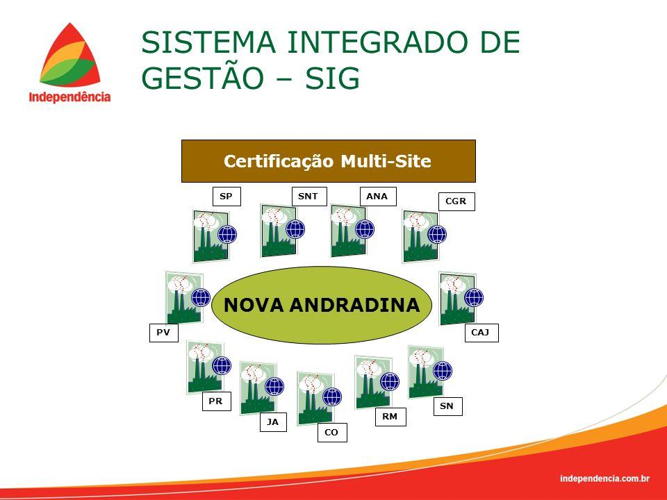 SISTEMA INTEGRADO DE GESTÃO – SIG NOVA ANDRADINA Certificação Multi-Site PVCAJ PR JA CO RM SN SNTANASP CGR