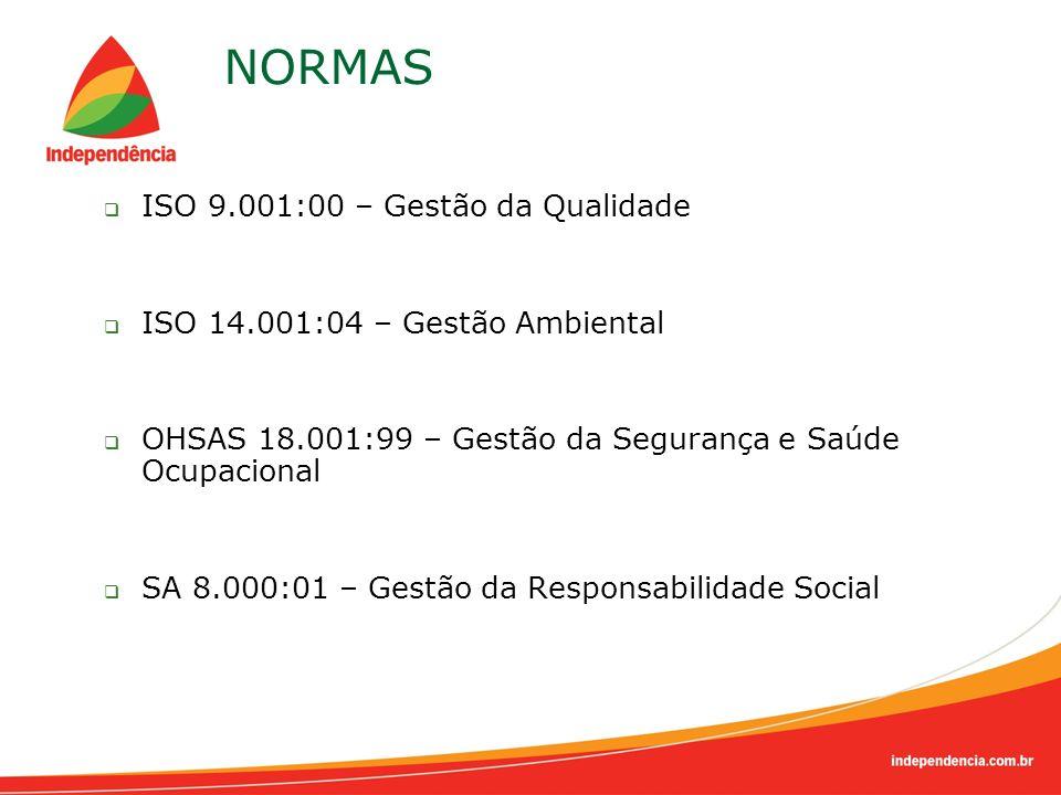 NORMAS ISO 9.001:00 – Gestão da Qualidade ISO 14.001:04 – Gestão Ambiental OHSAS 18.001:99 – Gestão da Segurança e Saúde Ocupacional SA 8.000:01 – Ges