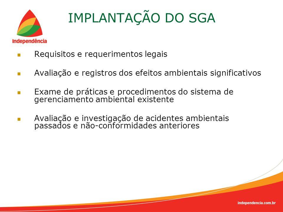 IMPLANTAÇÃO DO SGA Requisitos e requerimentos legais Avaliação e registros dos efeitos ambientais significativos Exame de práticas e procedimentos do
