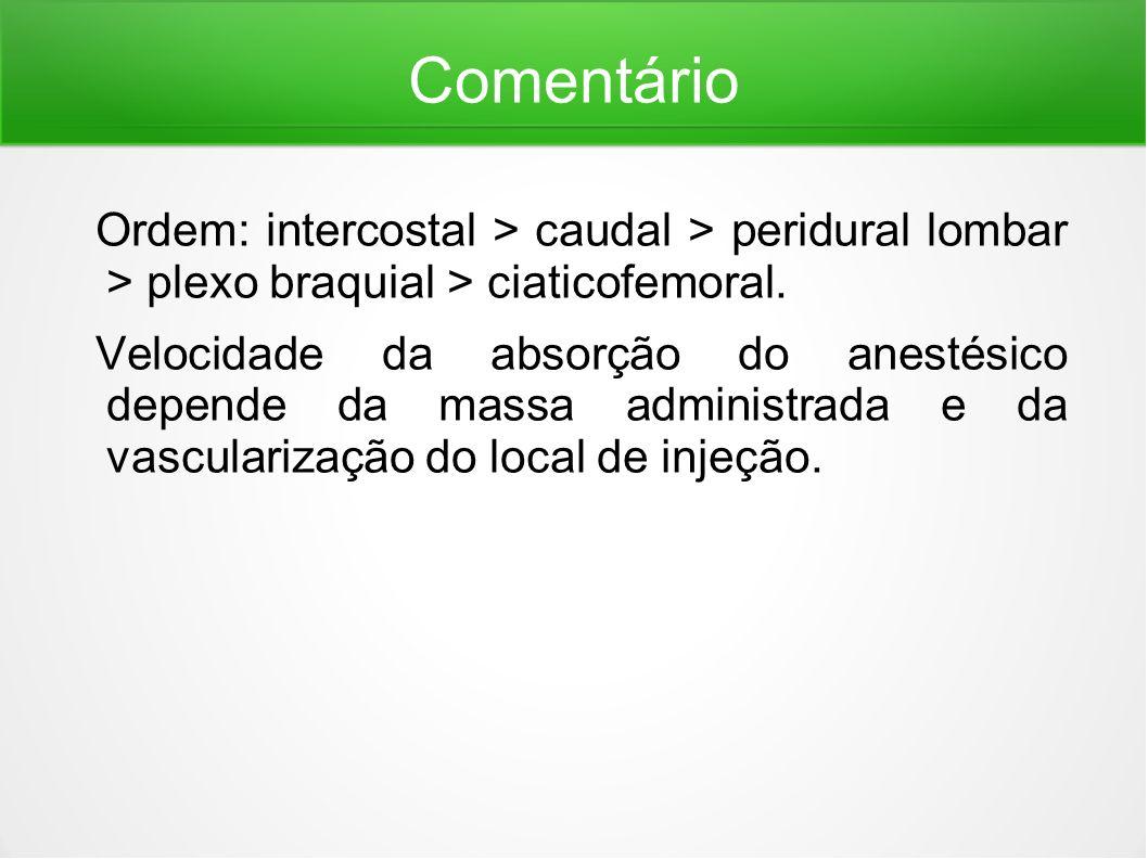 Comentário Ordem: intercostal > caudal > peridural lombar > plexo braquial > ciaticofemoral. Velocidade da absorção do anestésico depende da massa adm