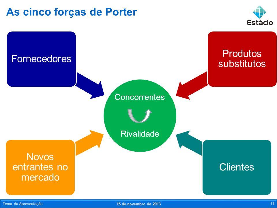 Concorrentes Rivalidade Novos entrantes no mercado Fornecedores Produtos substitutos Clientes As cinco forças de Porter 15 de novembro de 2013 Tema da