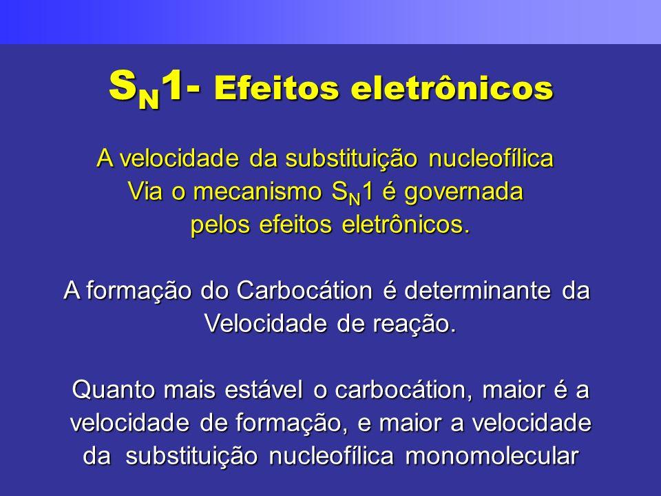 A velocidade da substituição nucleofílica Via o mecanismo S N 1 é governada pelos efeitos eletrônicos. A formação do Carbocátion é determinante da Vel