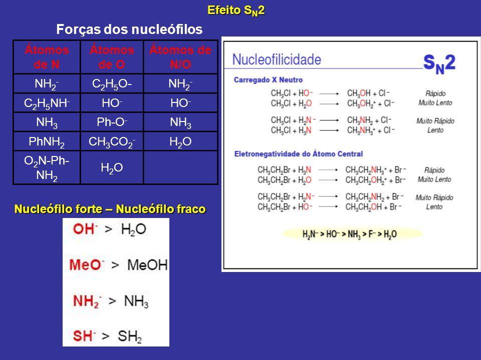 Efeito S N 2 Forças dos nucleófilos Átomos de N Átomos de O Átomos de N/O NH 2 - C 2 H 5 O-NH 2 - C 2 H 5 NH - HO - NH 3 Ph-O - NH 3 PhNH 2 CH 3 CO 2