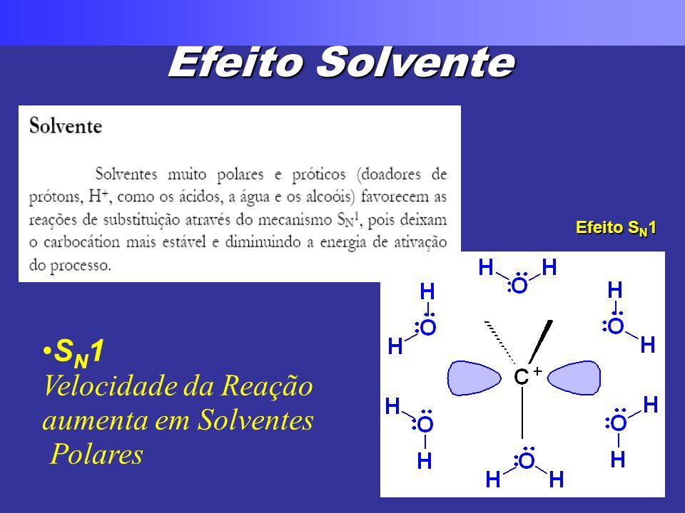 S N 1 Velocidade da Reação aumenta em Solventes Polares Efeito Solvente Efeito S N 1