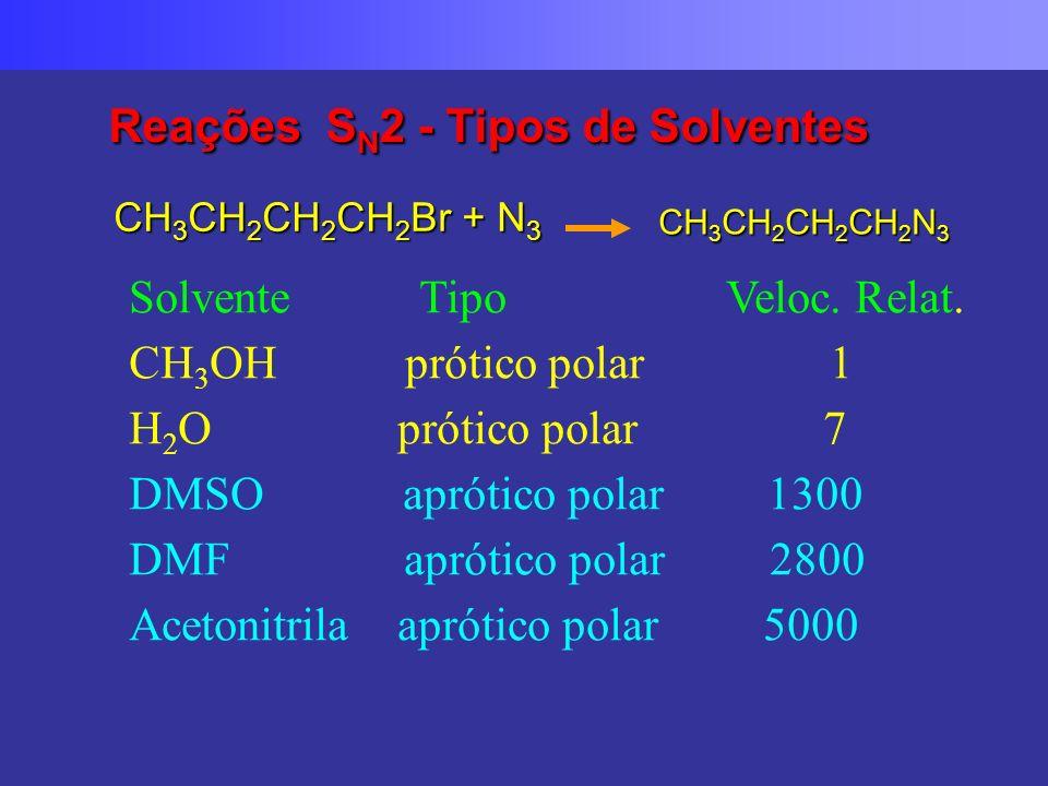 Solvente Tipo Veloc. Relat. CH 3 OH prótico polar 1 H 2 O prótico polar 7 DMSO aprótico polar 1300 DMF aprótico polar 2800 Acetonitrila aprótico polar
