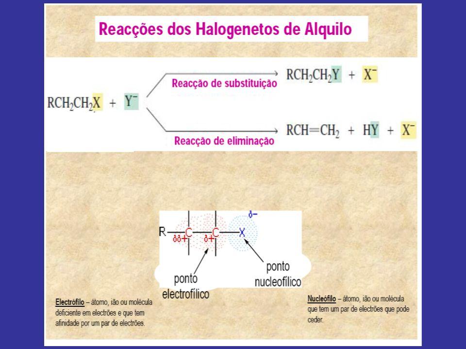 Reações dos Haletos de Alquila: Substituições Nucleofílicas e Eliminações Substituição Eliminação Nu + - H X + X - + H Os haletos de alquila têm um átomo de C que pode reagir com nucleófilos.