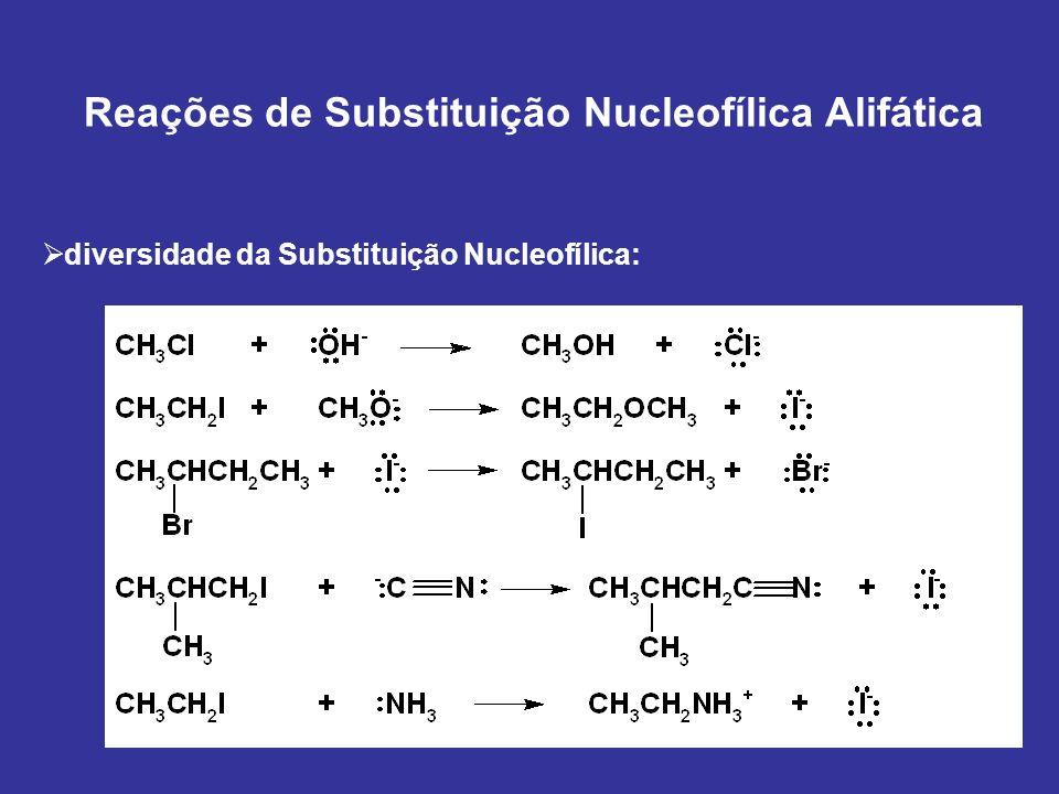 Velocidade da Reação S N 2 aumenta em Solventes Polares Apróticos Um solvente aprótico é aquele que não tem H para formar ponte.