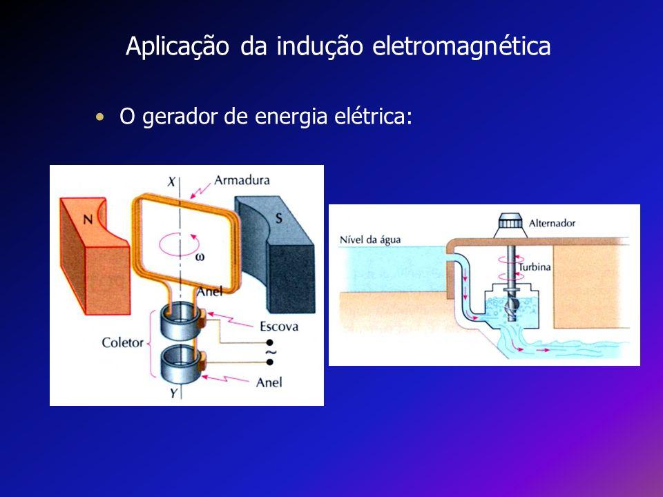 Aplicação da indução eletromagnética O gerador de energia elétrica: