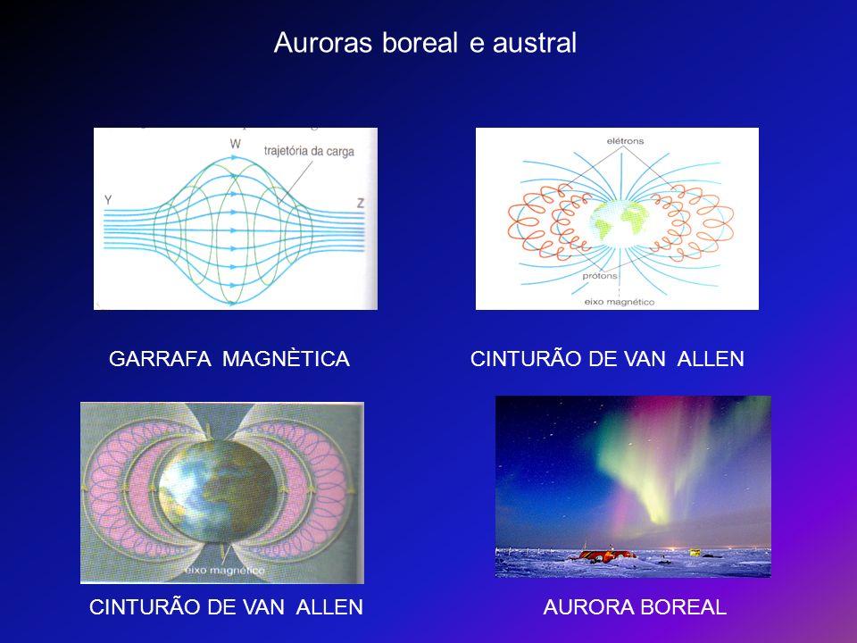 Auroras boreal e austral GARRAFA MAGNÈTICA CINTURÃO DE VAN ALLEN AURORA BOREAL