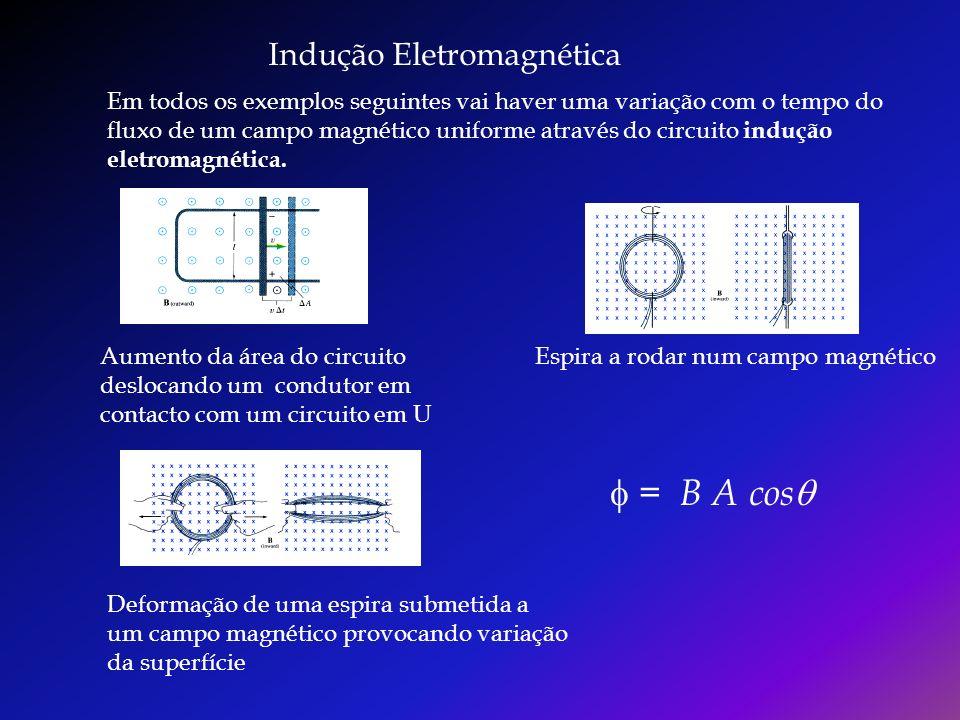 A força eletromotriz induzida (fem) em um circuito fechado é determinada pela taxa de variação do fluxo magnético que atravessa o circuito.