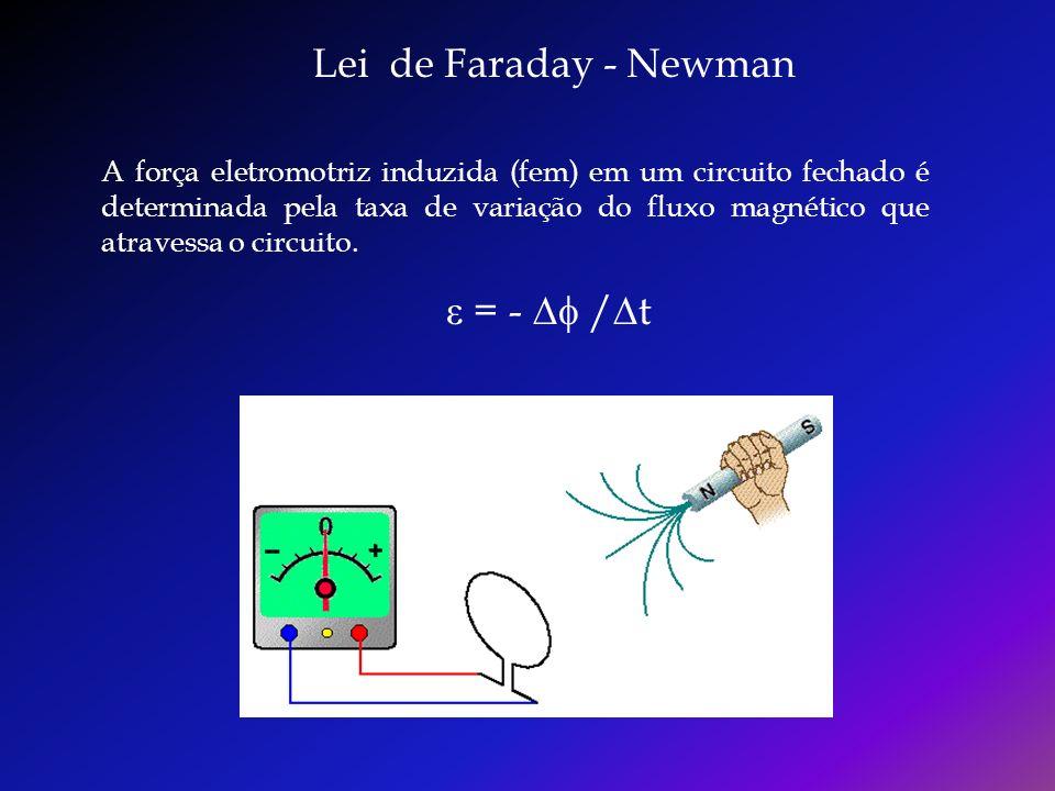 A força eletromotriz induzida (fem) em um circuito fechado é determinada pela taxa de variação do fluxo magnético que atravessa o circuito. ε = - / t