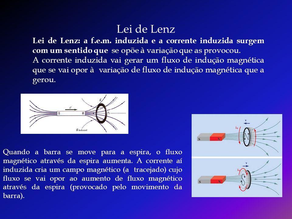 Lei de Lenz Lei de Lenz: a f.e.m. induzida e a corrente induzida surgem com um sentido que se opõe à variação que as provocou. A corrente induzida vai