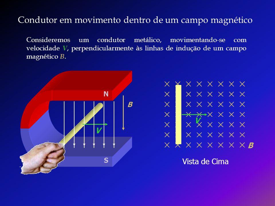 Condutor em movimento dentro de um campo magnético Consideremos um condutor metálico, movimentando-se com velocidade V, perpendicularmente às linhas d