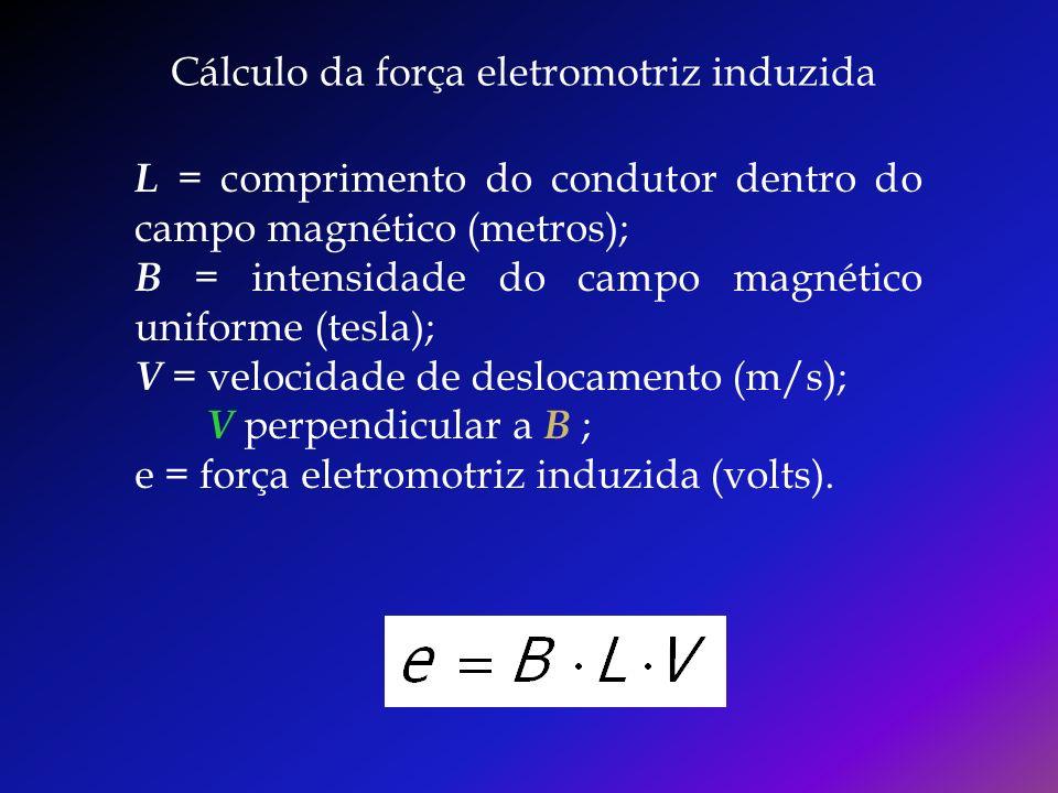Exemplo Um condutor AB de comprimento 30 cm move-se em um plano horizontal apoiado em dois trilhos condutores que estabelecem um circuito conforme a figura a seguir.