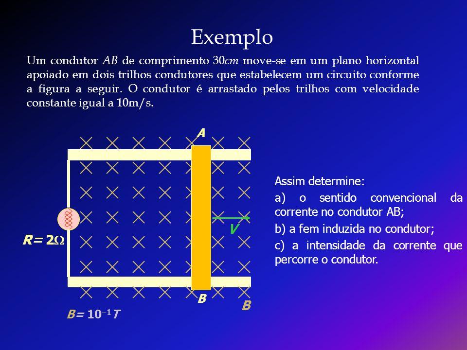 Exemplo Um condutor AB de comprimento 30 cm move-se em um plano horizontal apoiado em dois trilhos condutores que estabelecem um circuito conforme a f