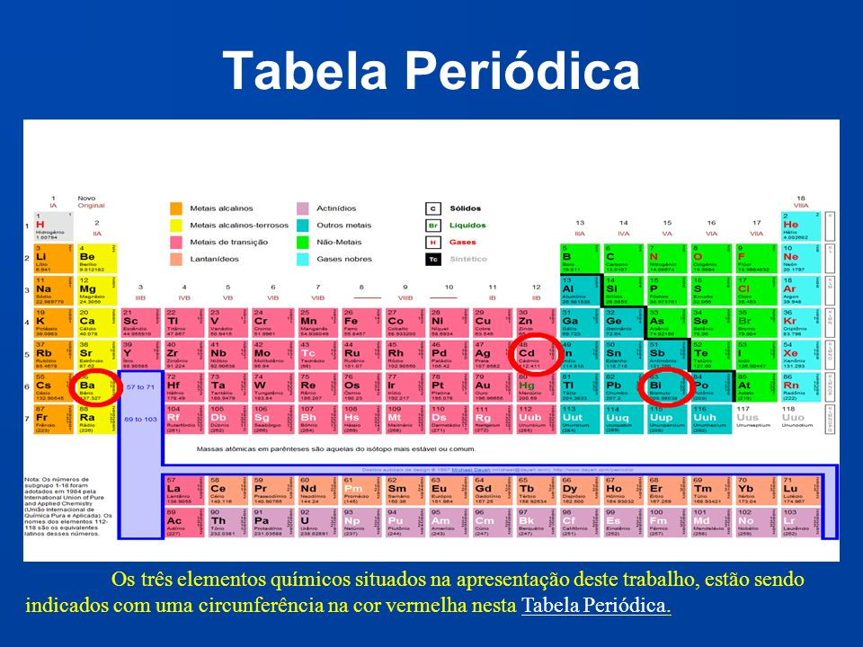 Tabela Periódica Os três elementos químicos situados na apresentação deste trabalho, estão sendo indicados com uma circunferência na cor vermelha nest