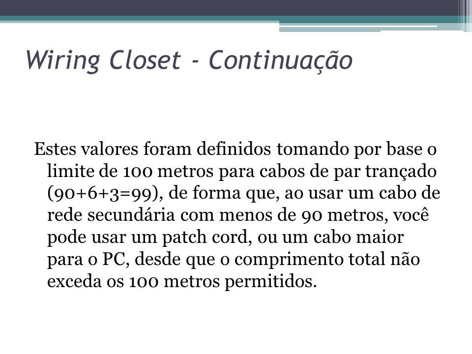 Wiring Closet - Continuação Estes valores foram definidos tomando por base o limite de 100 metros para cabos de par trançado (90+6+3=99), de forma que
