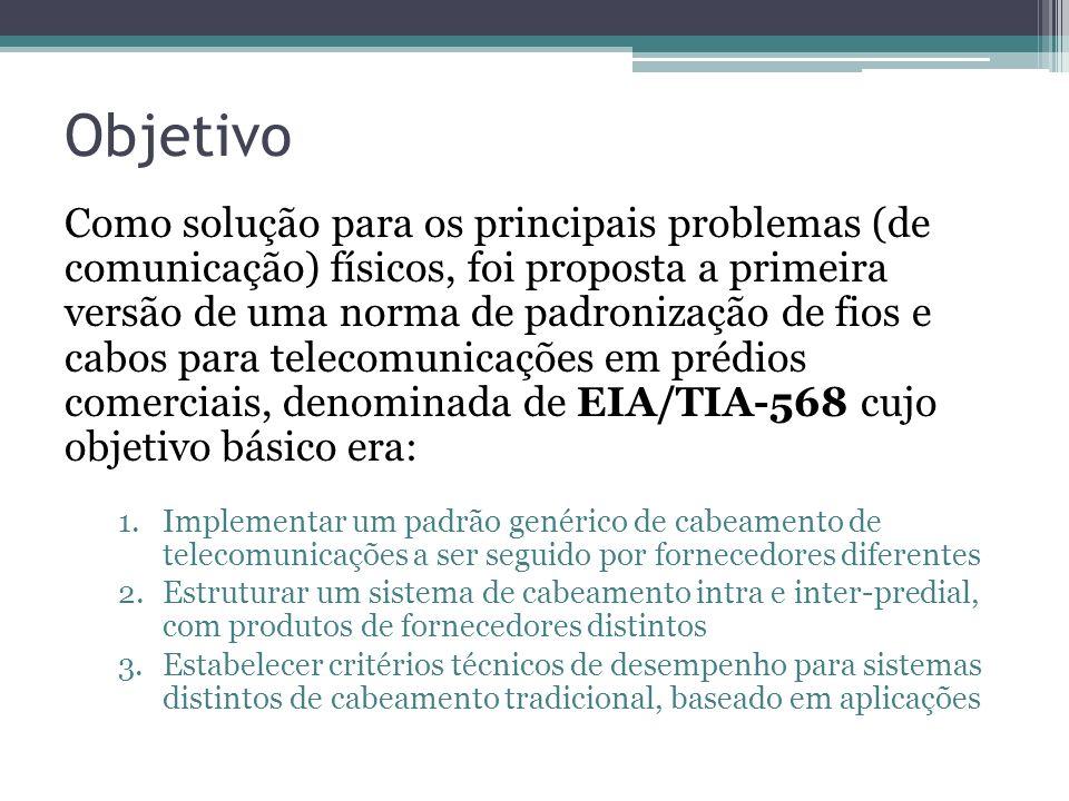 Objetivo Como solução para os principais problemas (de comunicação) físicos, foi proposta a primeira versão de uma norma de padronização de fios e cab