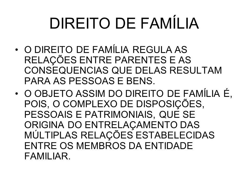 DIREITO DE FAMÍLIA O DIREITO DE FAMÍLIA REGULA AS RELAÇÕES ENTRE PARENTES E AS CONSEQUENCIAS QUE DELAS RESULTAM PARA AS PESSOAS E BENS.