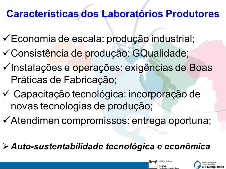 Características dos Laboratórios Produtores Economia de escala: produção industrial; Consistência de produção: GQualidade; Instalações e operações: ex
