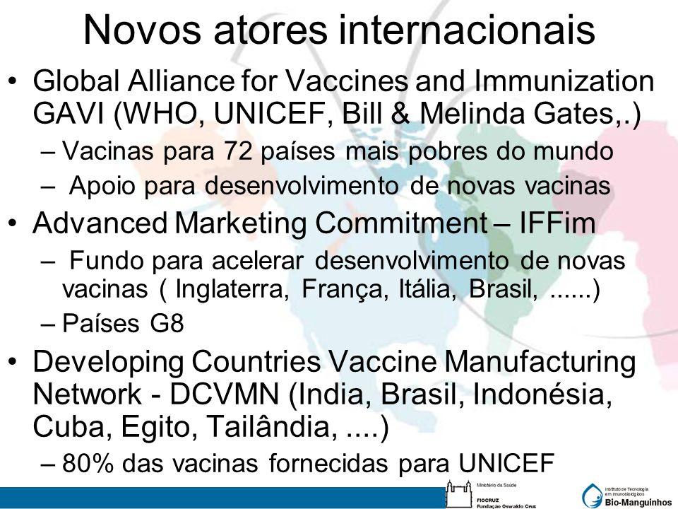 Novos atores internacionais Global Alliance for Vaccines and Immunization GAVI (WHO, UNICEF, Bill & Melinda Gates,.) –Vacinas para 72 países mais pobr