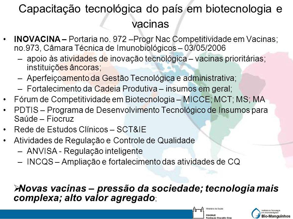 Capacitação tecnológica do país em biotecnologia e vacinas INOVACINA – Portaria no. 972 –Progr Nac Competitividade em Vacinas; no.973, Câmara Técnica