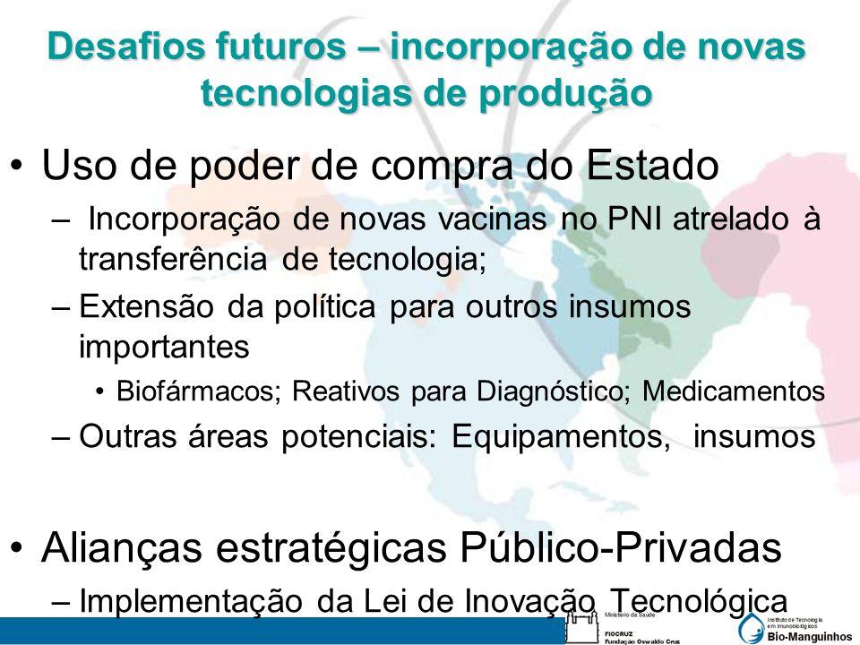 Uso de poder de compra do Estado – Incorporação de novas vacinas no PNI atrelado à transferência de tecnologia; –Extensão da política para outros insu