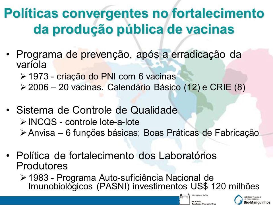 Políticas convergentes no fortalecimento da produção pública de vacinas Programa de prevenção, após a erradicação da varíola 1973 - criação do PNI com