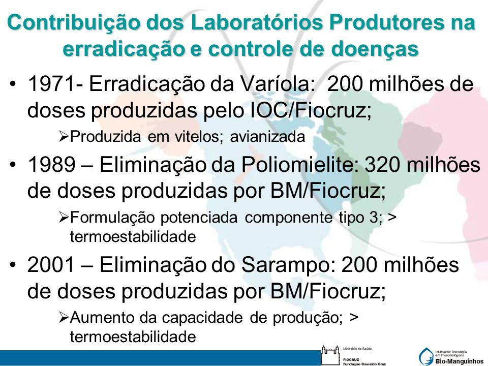 Contribuição dos Laboratórios Produtores Difteria - 1991 - 495 casos; 2001- 32 casos; Tétano - 1991 - 272 casos; 2001- 34 casos; Pertussis – 1991- 7.252 casos; 2001 - 835 casos DTP produzida pelo Instituto Butantan 2006 – 225 milhões de doses FA aplicados – 69 anos de produção contínua por BM; Sistema lote-semente; livres VLA; > termoestab.; apresent - 5d 2000 – 85 casos; 2004 – 5 casos/3 óbitos; 2005 – 3 casos/óbitos; 2001 – pré-qualificação pela OMS – exportação para 55 países