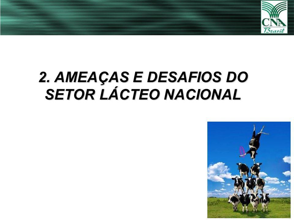 16 2. AMEAÇAS E DESAFIOS DO SETOR LÁCTEO NACIONAL