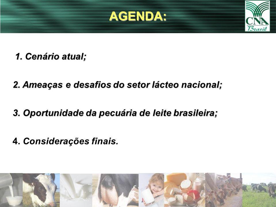 2AGENDA: 1. Cenário atual; 2. Ameaças e desafios do setor lácteo nacional; 3. Oportunidade da pecuária de leite brasileira; 4. Considerações finais.