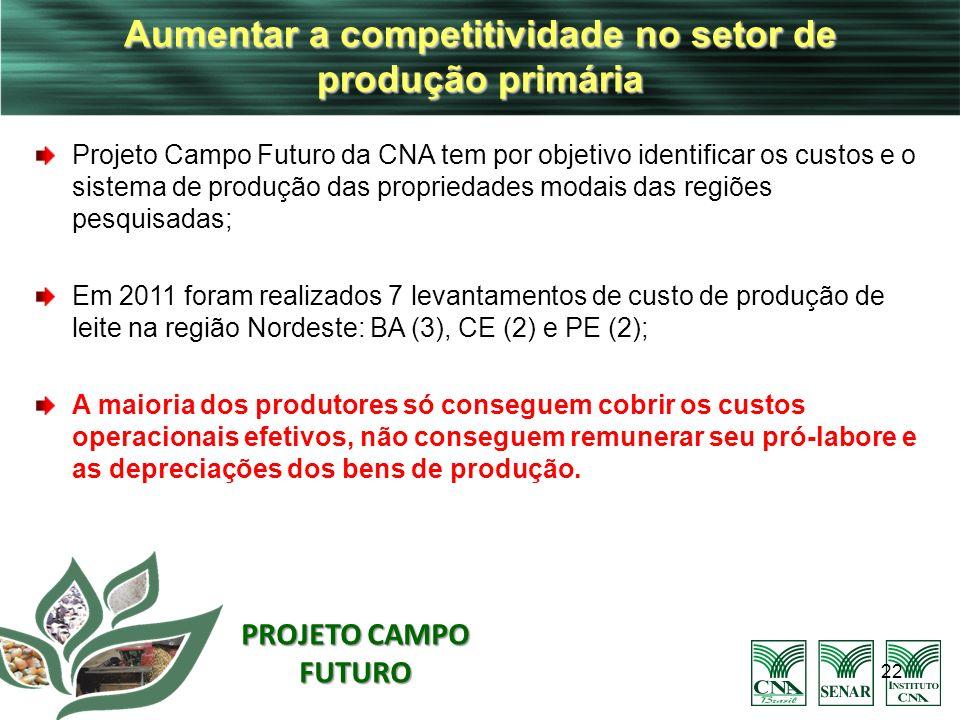 22 Aumentar a competitividade no setor de produção primária Projeto Campo Futuro da CNA tem por objetivo identificar os custos e o sistema de produção