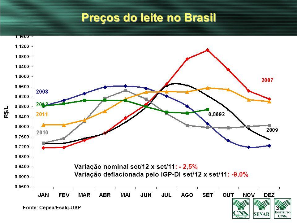 33 Preços do leite no Brasil Fonte: Cepea/Esalq-USP Variação nominal set/12 x set/11: - 2,5% Variação deflacionada pelo IGP-DI set/12 x set/11: -9,0%